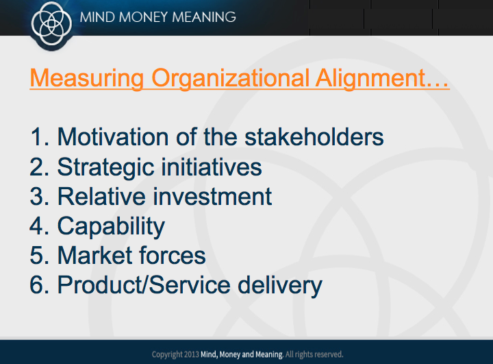measuring organizational alignment
